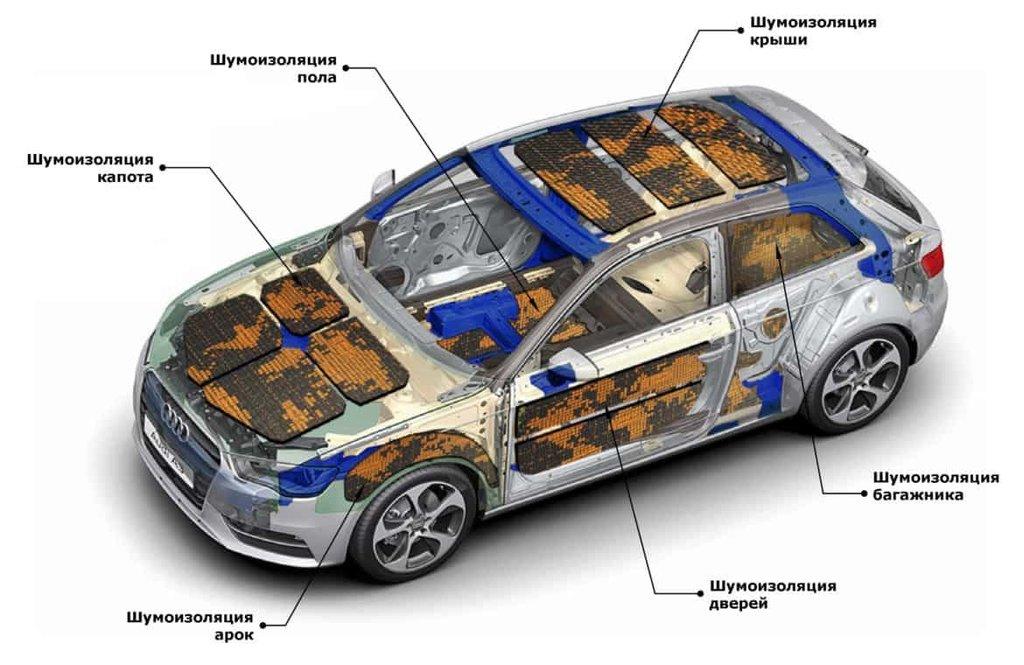 Установка и ремонт автостекол: Шумоизоляция автомобиля в Автостекло