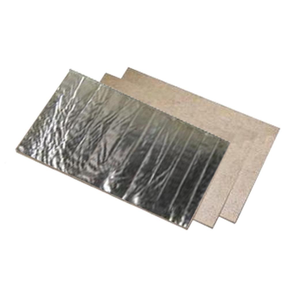 Термо и гидроизоляция: Базальт фольгированный в Антиль