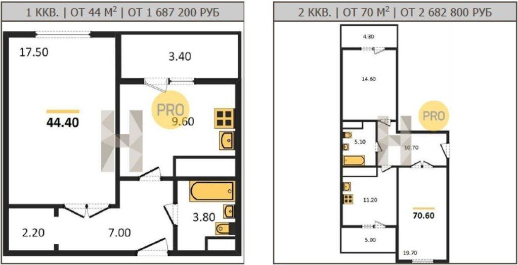 Недвижимость в Астраханской области: Заводская-Набережная в Риэлти-Сервис, агентство недвижимости