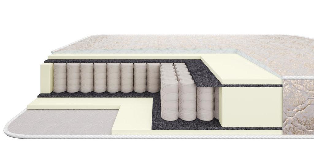 Матрасы: Матрас ПРЕМЬЕР, 140 см, жаккард в Стильная мебель