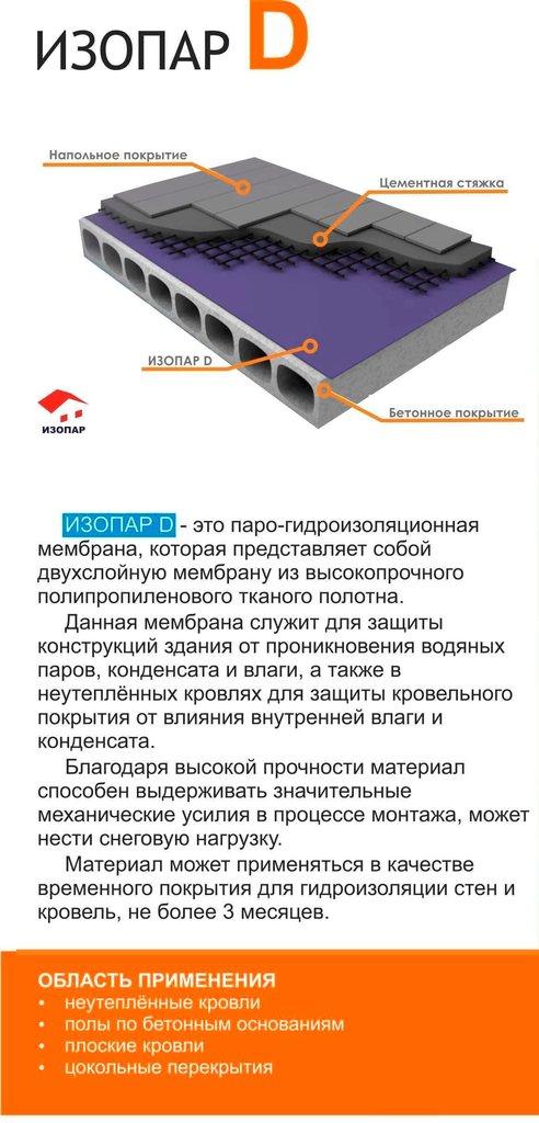 Гидроизоляция изопар ур-600 рогнеда клей полиуретановый