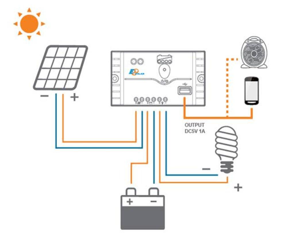 ШИМ контроллеры: Контроллер заряда EPSolar LS0512EU в Горизонт