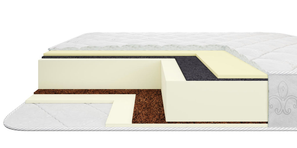 Матрасы: Матрас ЭКОСОФТ, 180 см, жаккард в Стильная мебель