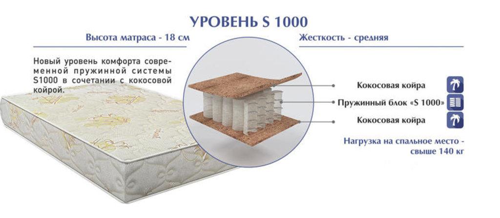 Матрасы: Матрас Уровень S 1000 в Vesa