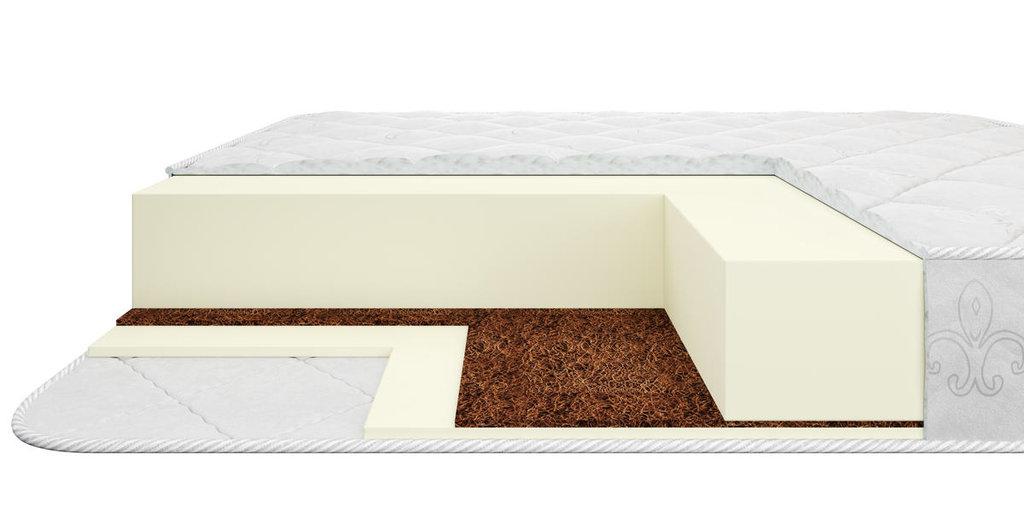Матрасы: Матрас ЭКОЛАЙТ, 200 см, жаккард в Стильная мебель