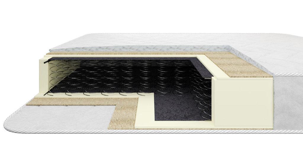 Матрасы: Матрас ГРАНД, 140 см, жаккард в Стильная мебель