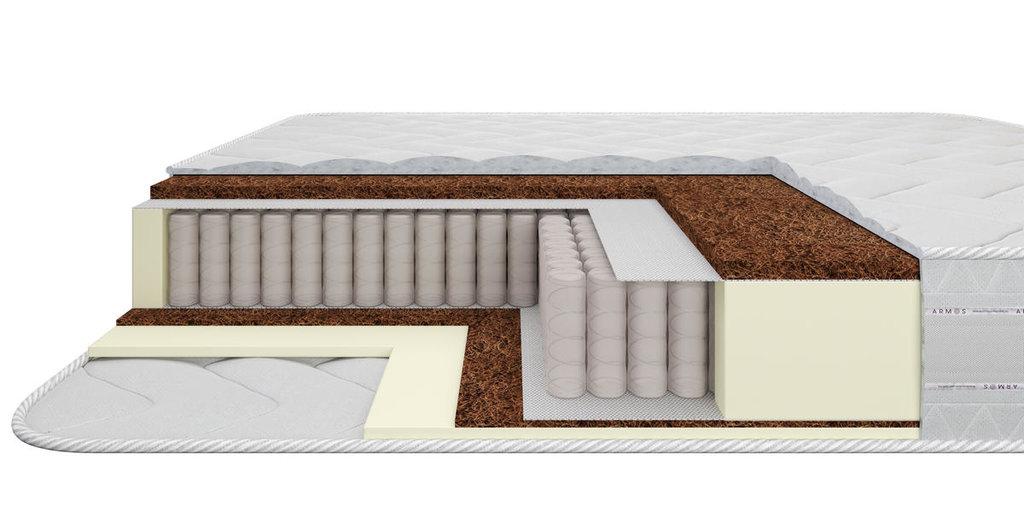 Матрасы: Матрас АФАЛИНА, 160 см, трикотаж Silver в Стильная мебель
