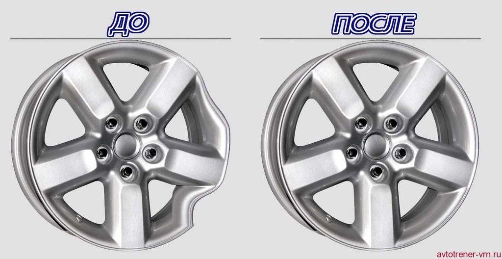 Автосервис: Правка литых дисков в Автосервис Help Auto