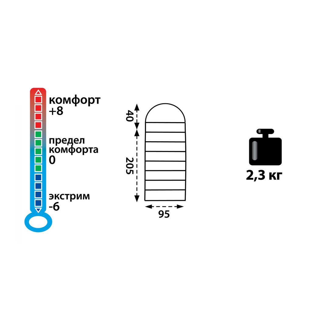 Спальники, ковры: Tramp мешок спальный BAIKAL 450 XL (Baikal 300 xl) в Турин