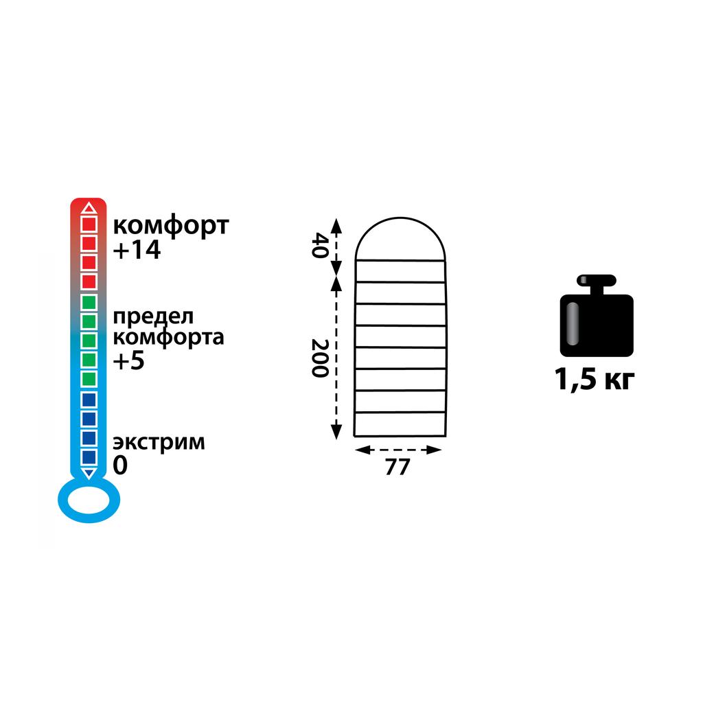Спальники, ковры: Tramp мешок спальный BAIKAL 300 (Baikal 200) в Турин