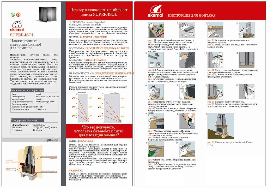 Теплоизоляционные материалы, общее: Теплоизоляционная плита Super-Isol 1200ммx1000ммx30мм в Камин-Холод
