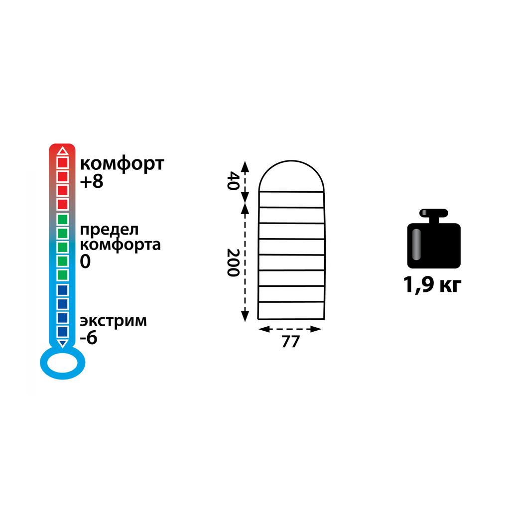 Спальники, ковры: Tramp мешок спальный BAIKAL 450 (Baikal 300) в Турин