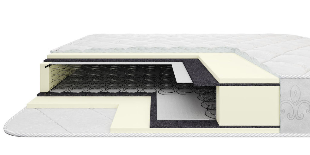 Матрасы: Матрас ХАРД, 140 см, жаккард в Стильная мебель