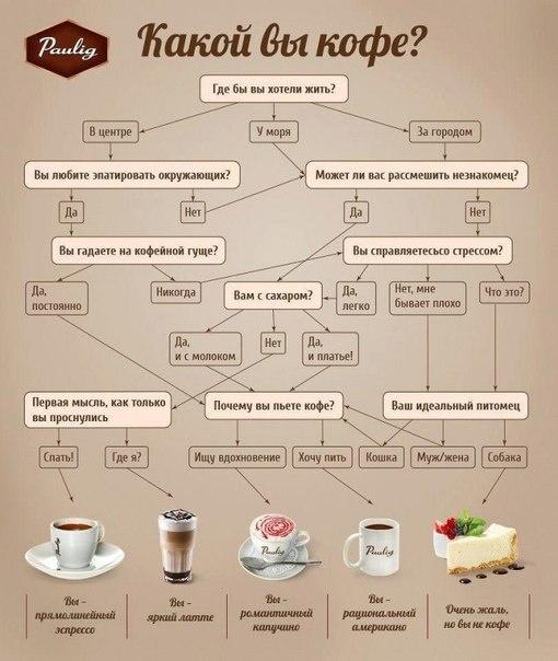Ремонт кофеварок и кофемашин: Ремонт кофемашин в Coffee61.ru
