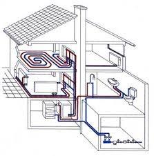 Монтаж наладка и ремонт теплоснабжения: Монтаж отопления в Прометей-Аква, ООО