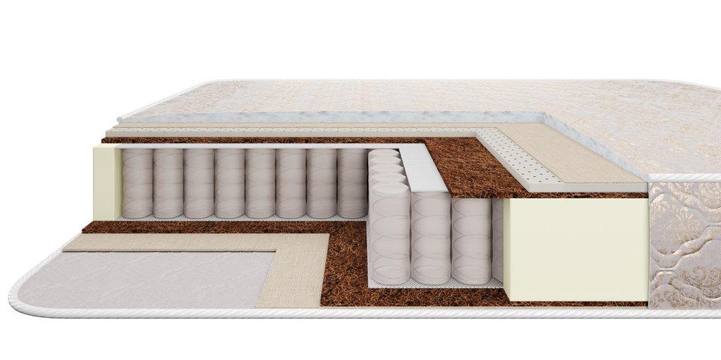 Матрасы: Матрас РЕЛАТЕКС, 200 см, хлопок в Стильная мебель