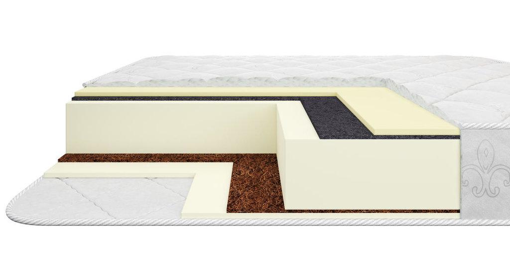 Матрасы: Матрас ЭКОСОФТ, 200 см, жаккард в Стильная мебель