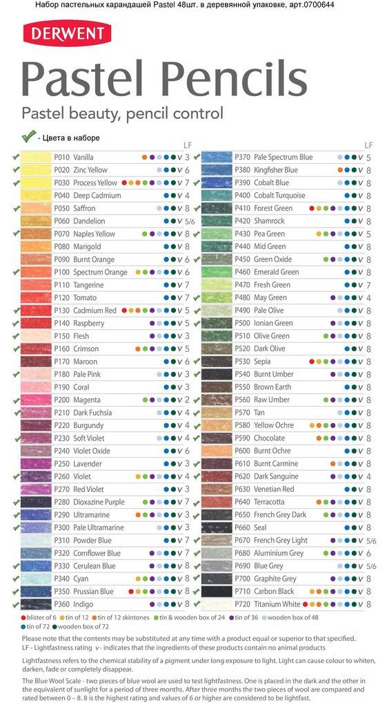 Пастельные карандаши: Набор пастельных карандашей Pastel Pencils 48 цветов в деревянной упаковке в Шедевр, художественный салон