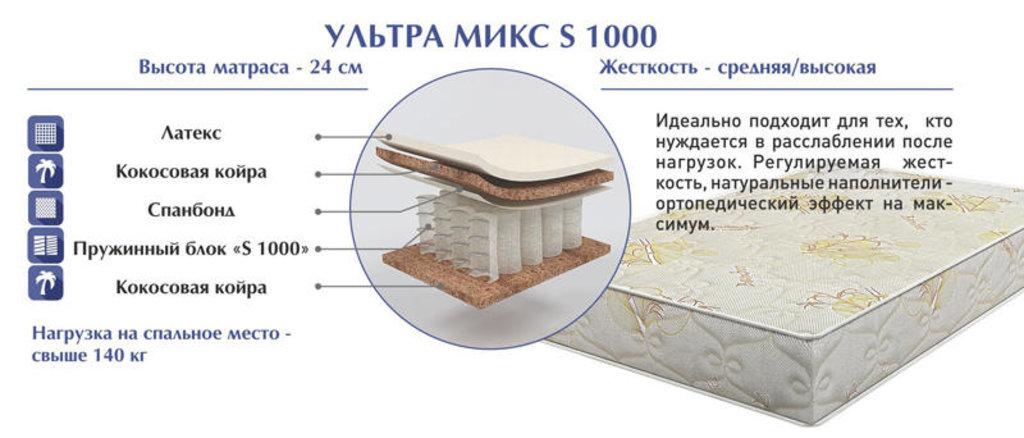 Матрасы: Матрас Ультра Микс S 1000 в Vesa