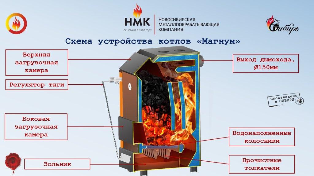 """Котлы длительного горения """"Магнум"""": Котел отопительный, твердотопливный Магнум 15 кВт, котел длительного горения в Новокузнецке в Антиль"""
