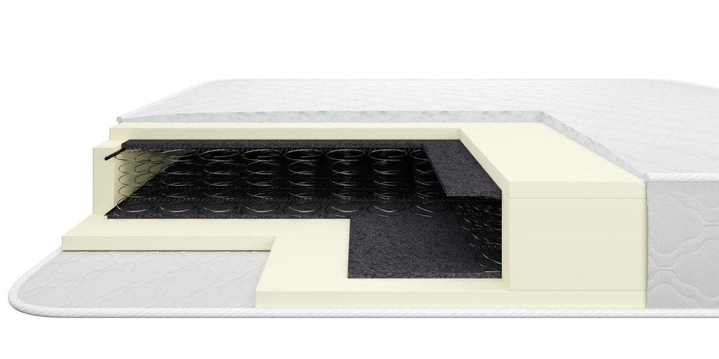 Матрасы: Матрас ЭКОНОМ 90 см, жаккард стеганый в Стильная мебель
