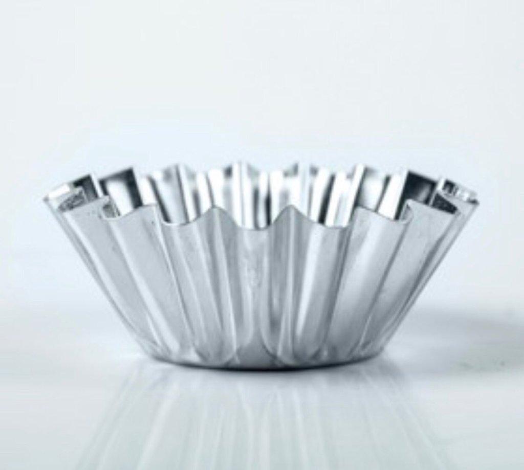Металлические и разъёмные формы для выпечки: Форма для выпечки кекса  8х2.5 см в ТортExpress