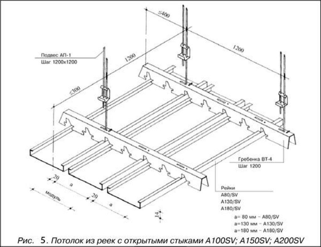 Реечные потолки: Рейка прямоугольного дизайна A80SV черный А911 rus в Мир Потолков