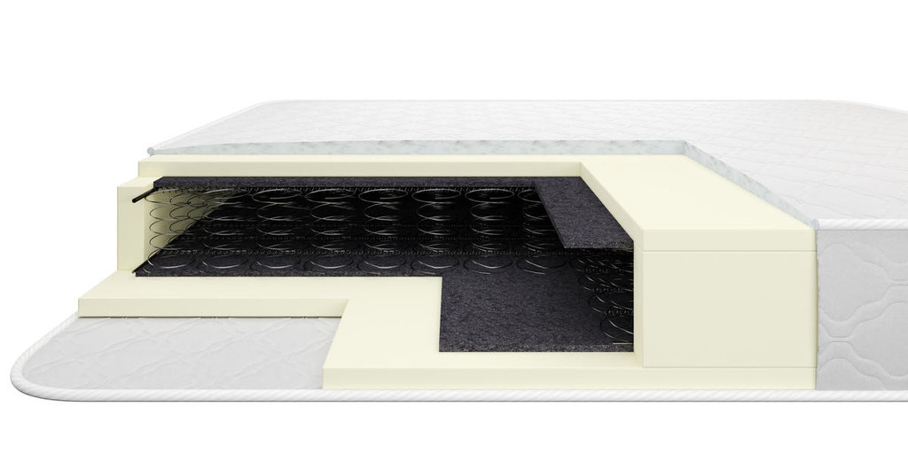 Матрасы: Матрас ЭКОНОМ, 120 см, жаккард стеганый в Стильная мебель
