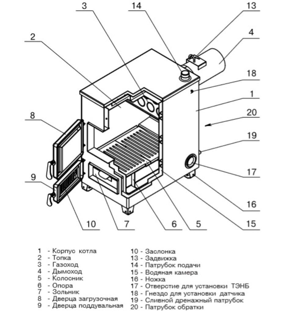 ZOTA: Котел отопительный, твердотопливный Зота ZOTA «Дымок-14М» в Антиль
