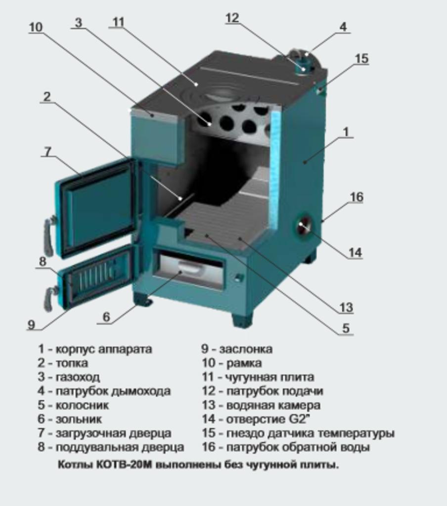 ZOTA: Котел отопительный, твердотопливный Зота ZOTA «Дымок-18М» в Антиль