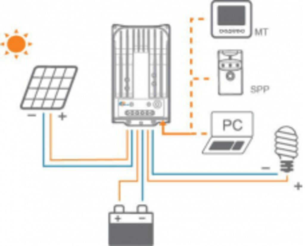 MPPT контроллеры: Контроллер заряда EPSolar Tracer 1215BN в Горизонт