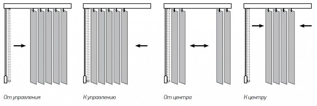 Вертикальные жалюзи: Тканевые вертикальные жалюзи в Салон штор, Виссон