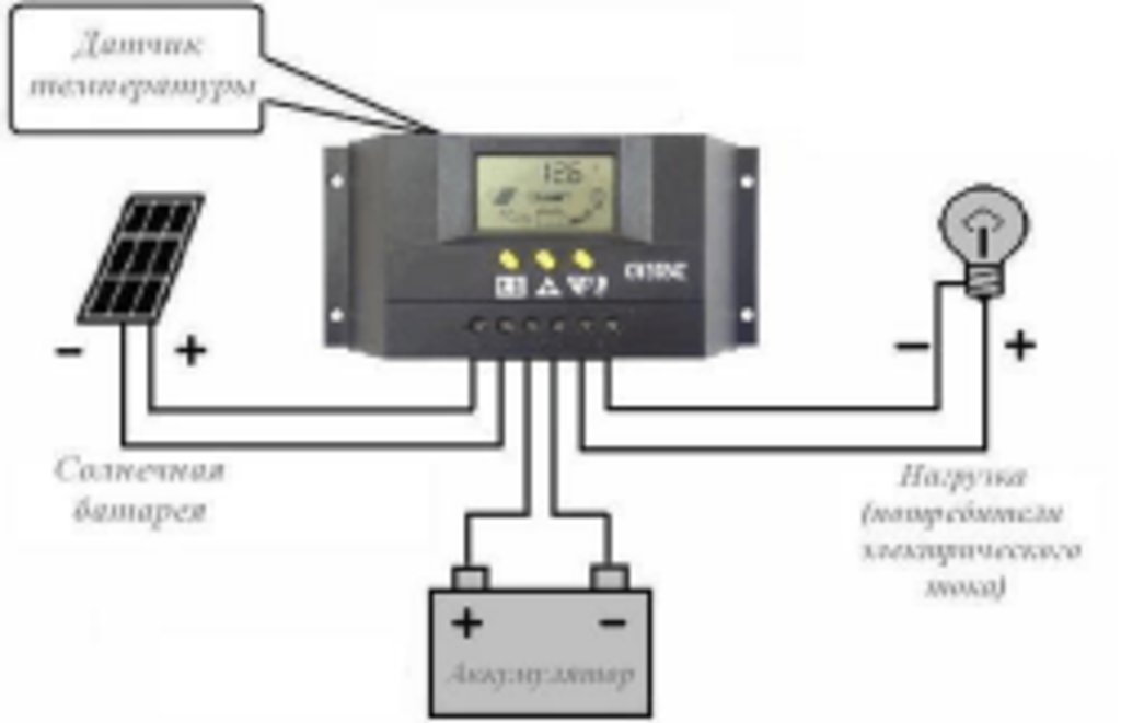 ШИМ контроллеры: Контроллер заряда JUTA CM3024Z 20А в Горизонт