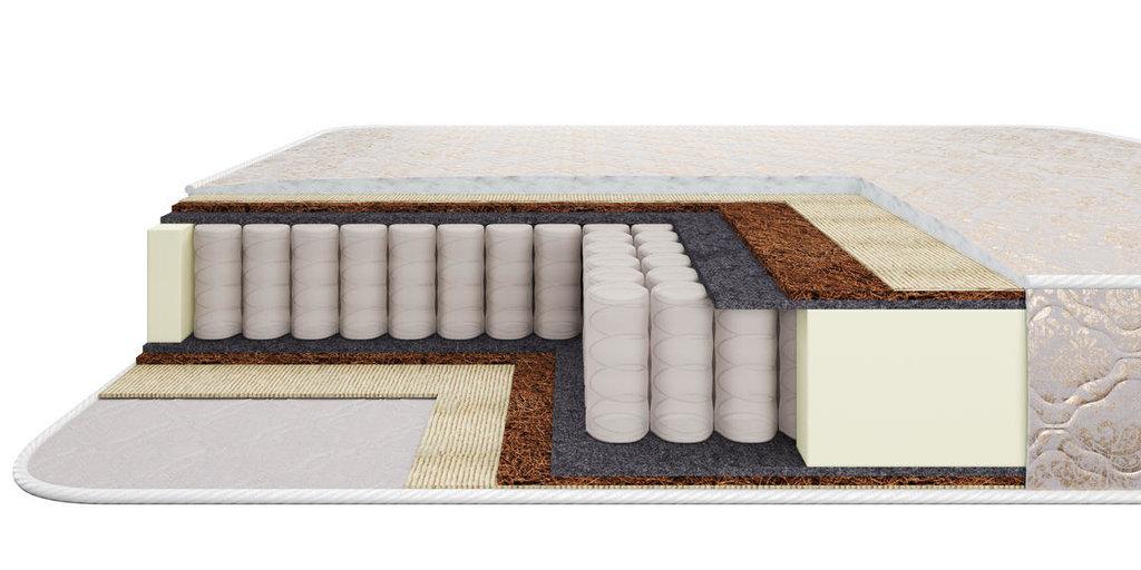 Матрасы: Матрас СОФТ, 200 см, жаккард в Стильная мебель